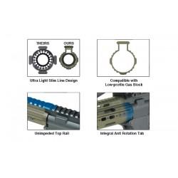 UTG PRO 9 MTU004SSD SUPERSLIM HANDGUARD FDE All Products